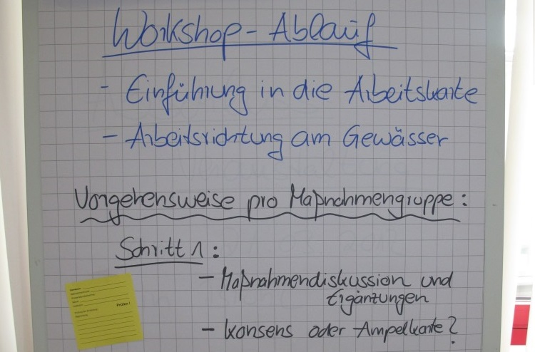 Workshop-Ablauf.